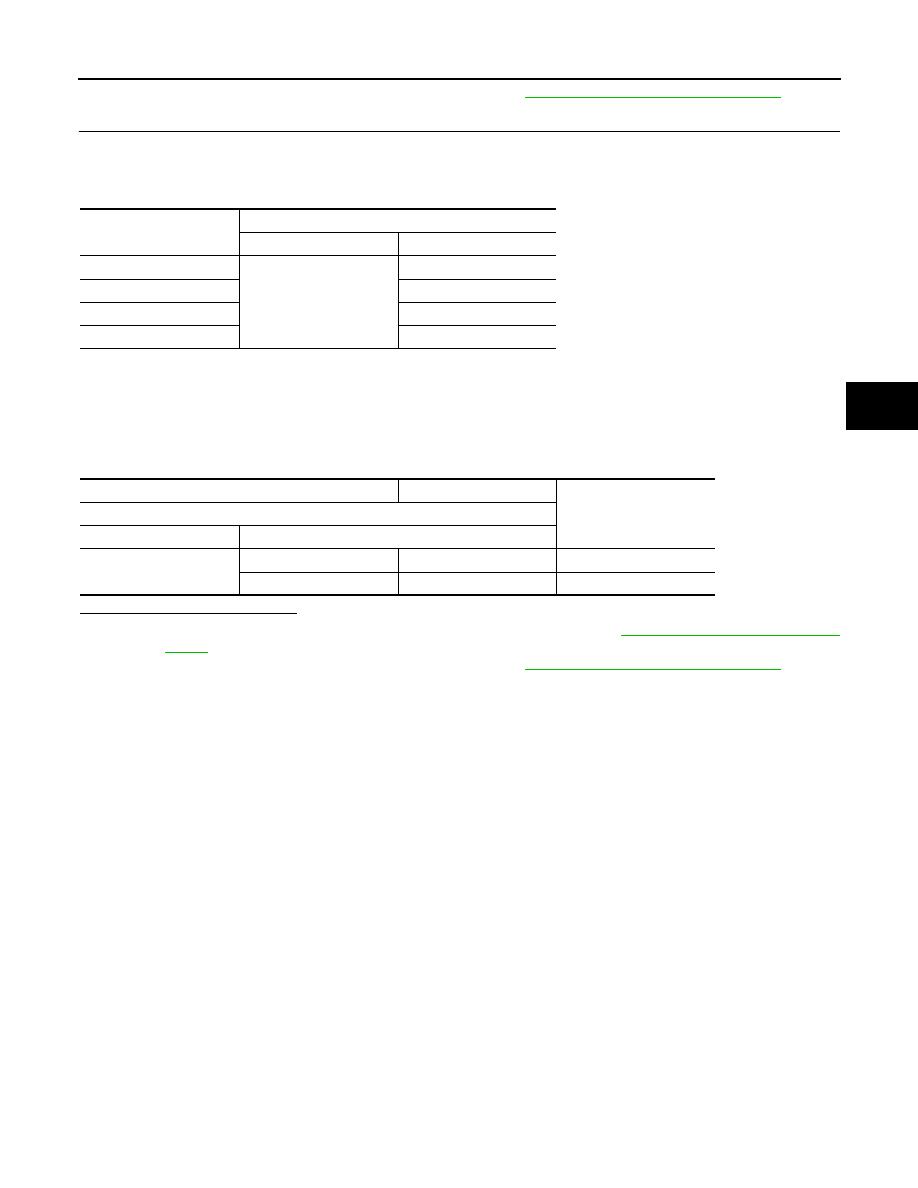 Abs Wiring Harness Diagram Nissan Juke. Nissan Juke Lowering ... on