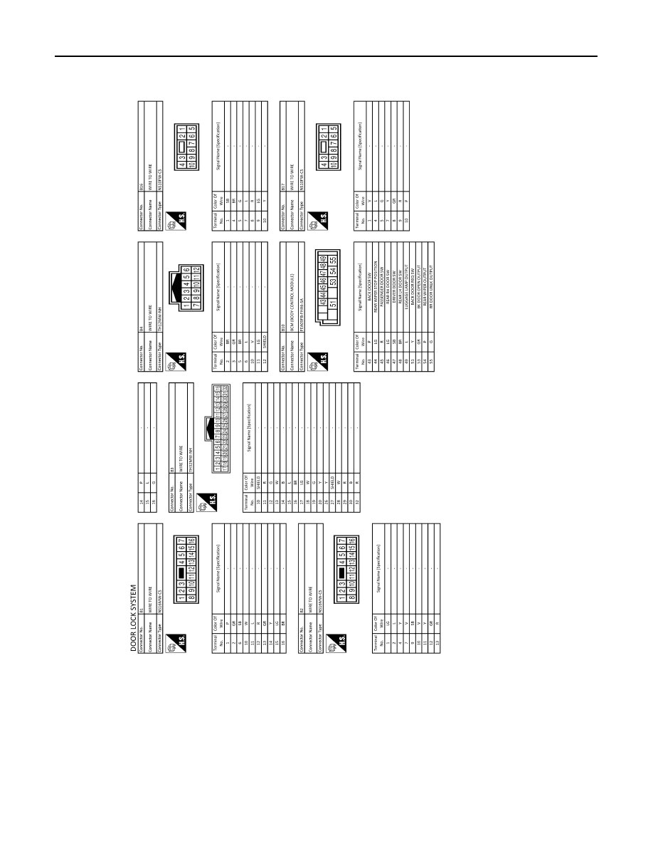 Nissan Juke F15 Manual Part 214 Wiring Diagrams