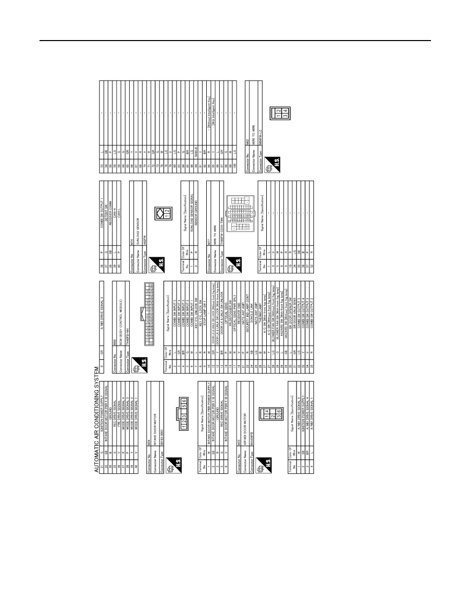 Nissan Juke  2014 Year   Service Repair Manual
