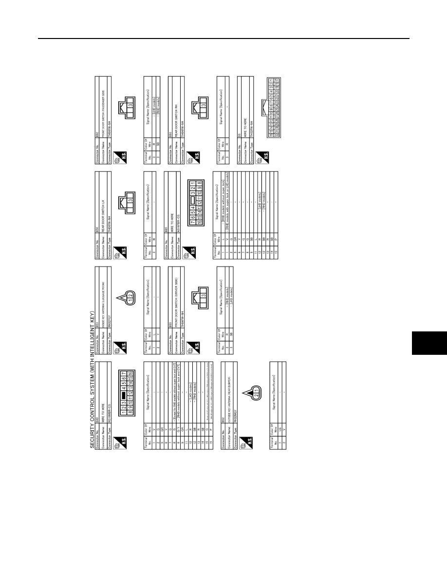 Schaltplan Nissan Qashqai