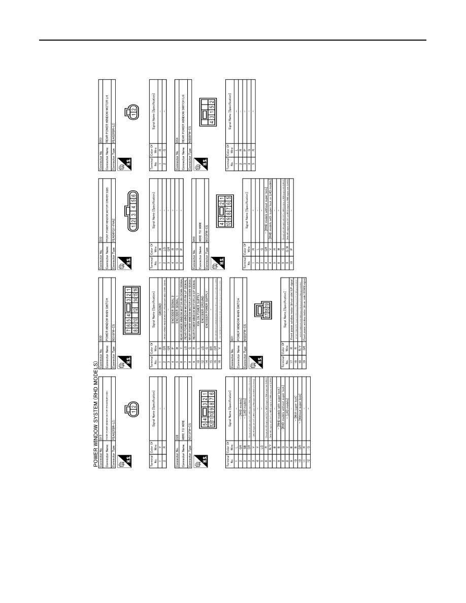 Nissan       Qashqai    J11 Manual  part 1511