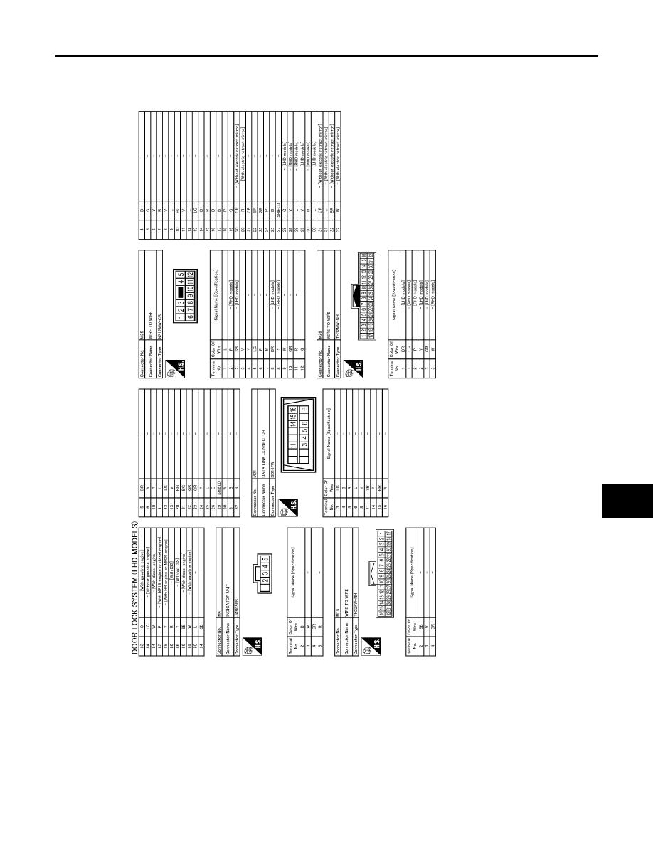 Nissan Qashqai J11. Manual - part 1397 on
