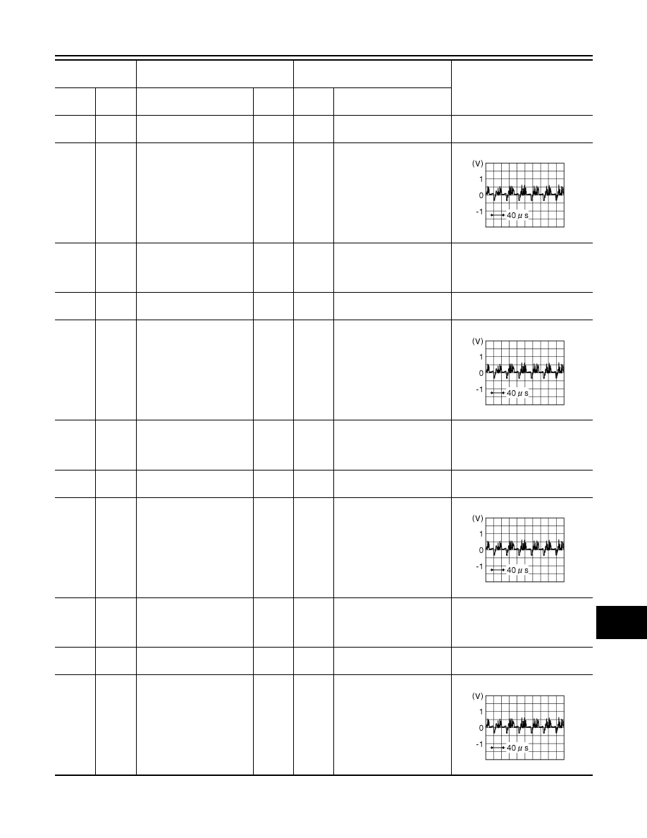 Nissan Qashqai J11. Manual - part 2117 on nissan ignition key, nissan repair diagrams, nissan battery diagram, nissan suspension diagram, nissan body diagram, nissan diesel conversion, nissan brakes diagram, nissan transaxle, nissan schematic diagram, nissan radiator diagram, nissan main fuse, nissan distributor diagram, nissan ignition resistor, nissan fuel pump, nissan chassis diagram, nissan wire harness diagram, nissan electrical diagrams, nissan repair guide, nissan engine diagram, nissan fuel system diagram,