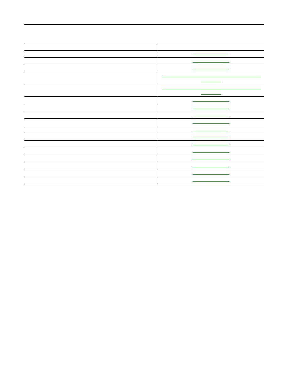 Nissan Qashqai J11 Manual Part 2117 Wiring Diagram Av 158