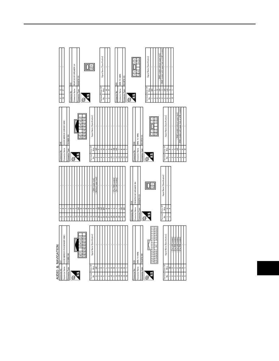 Nissan qashqai j11 manual part 2119 swarovskicordoba Image collections