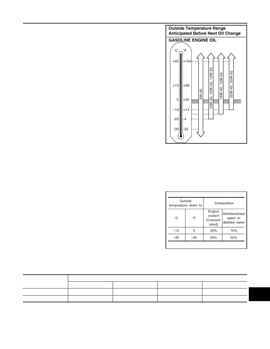 Nissan Qashqai J11  Manual - part 2256