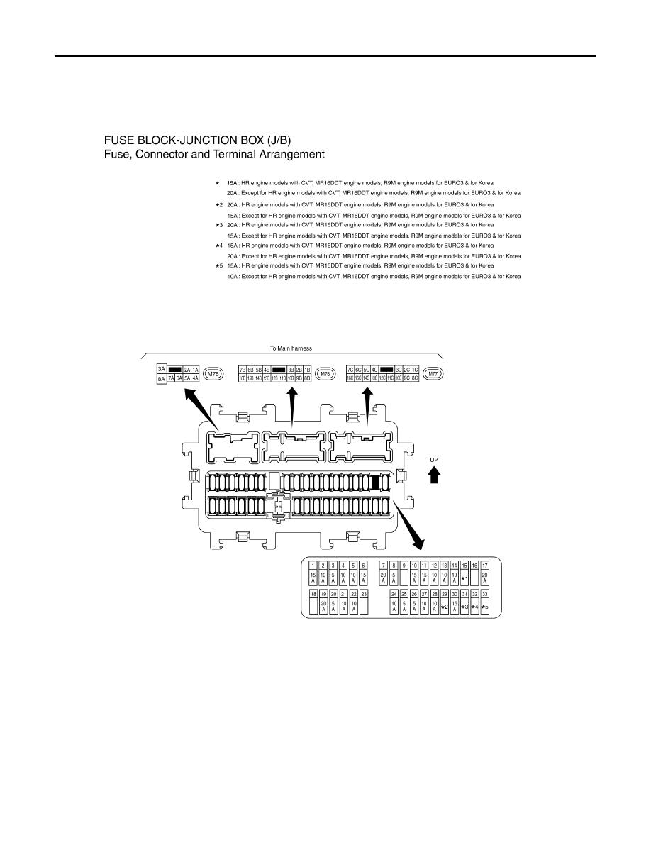 Fuse Box Nissan Qashqai J11 - Diagram Schematics Nissan Qashqai Fuse Box Diagram on