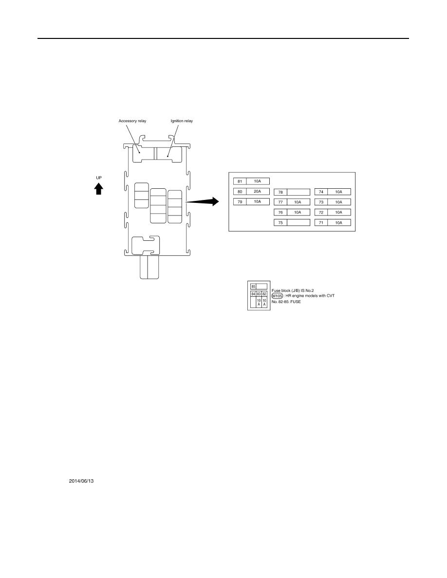 Fuse Box In Nissan Qashqai Circuit Diagram Schematic J11 Manual Part 2003 Super Duty