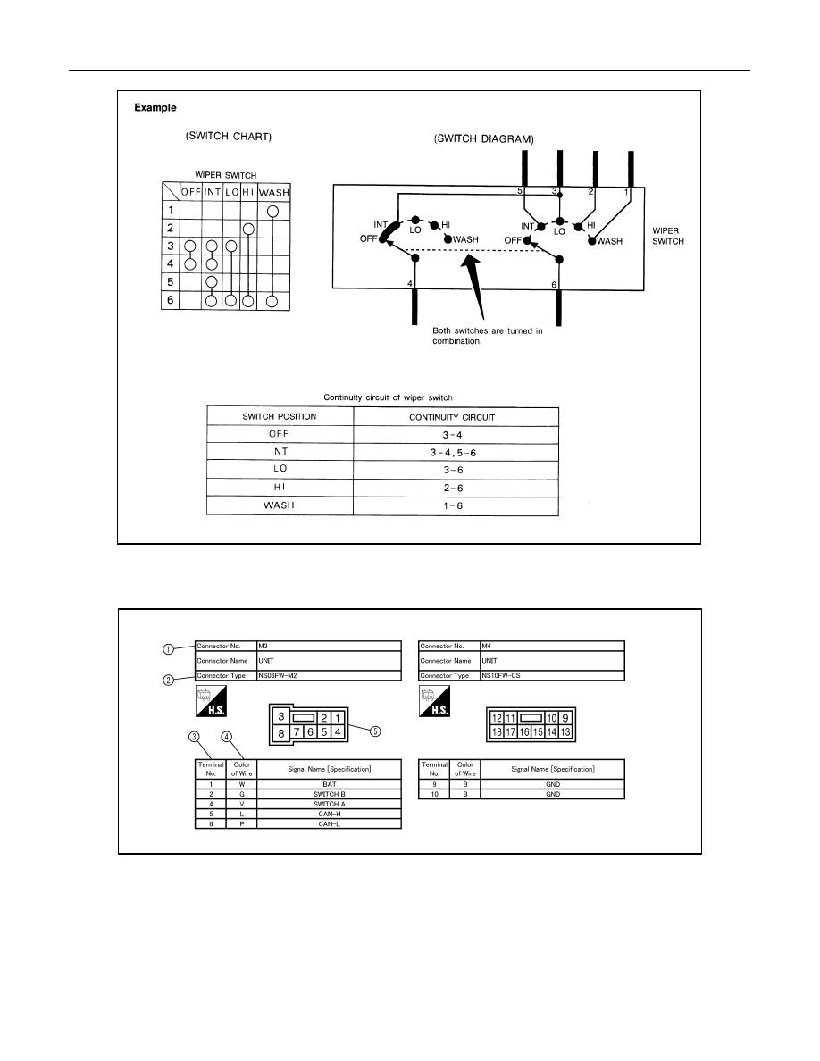 Wiring Diagram Nissan Connect Great Installation Of Hard Qashqai J11 Manual Part 3 Rh Zinref Ru 86 Hardbody Harness Pathfinder