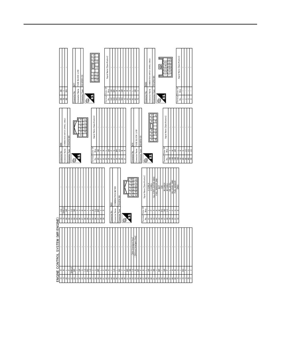 Nissan qashqai j11 manual part 285 ecm 118 asfbconference2016 Image collections