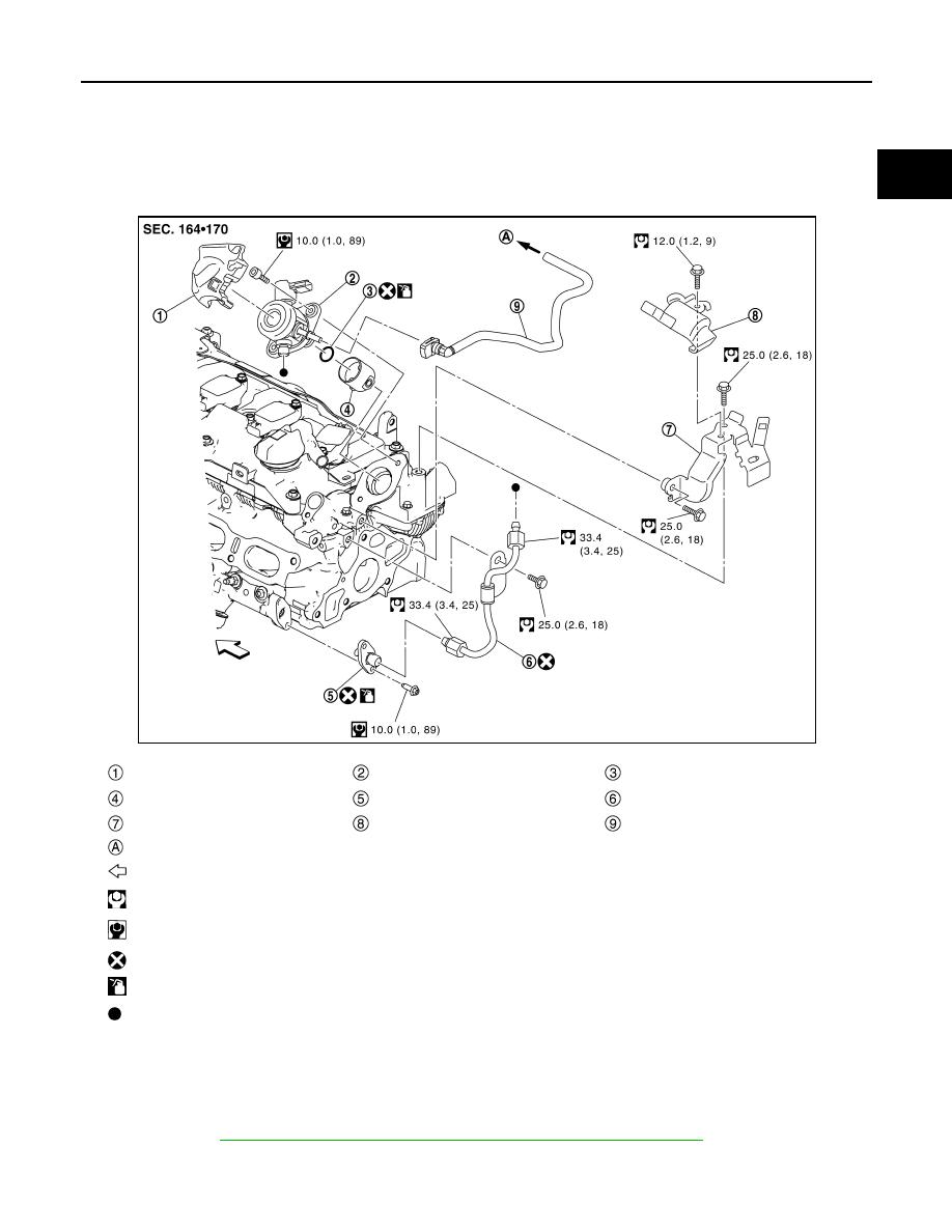nissan qashqai fuel system diagram