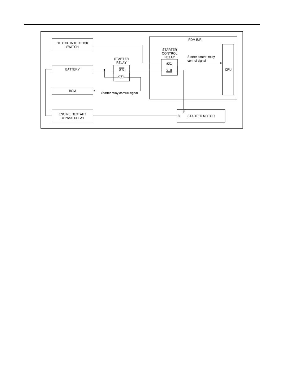 Nissan Qashqai J11 Manual Part 591 Start Switch Relay Bypass Str 8