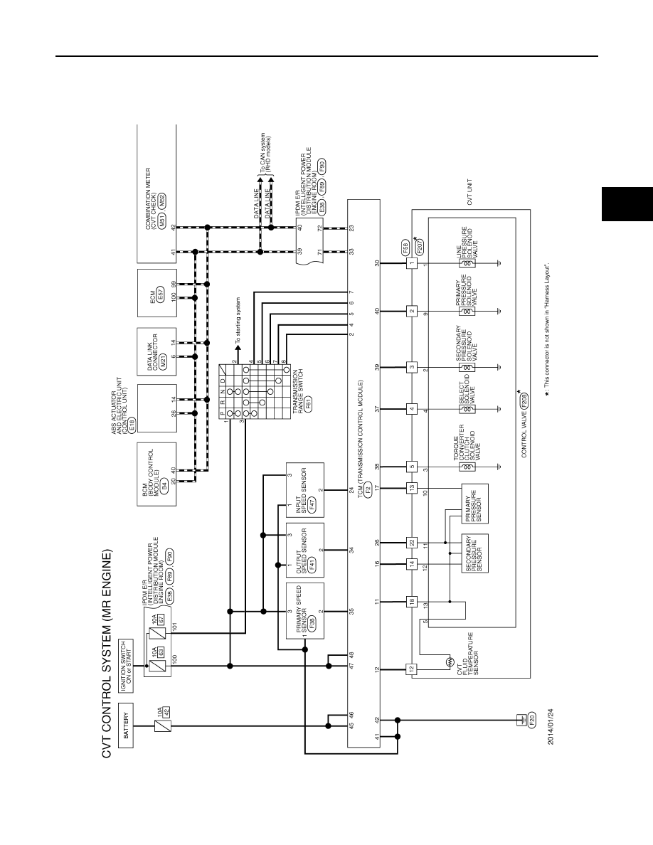 Nissan Qashqai J11. Manual - part 673 on 2005 nissan altima heater unit diagram, nissan murano gear assembly, re0f09b valve body diagram, nissan schematic diagram, 1990 240sx egr diagram, nissan parts diagram, nissan 4wd diagram, nissan air conditioning diagram, nissan murano engine schematics, nissan transmission diagram, nissan murano wiring diagrams, nissan engine diagram, 2011 nissan maxima shift knob diagram, nissan battery diagram, nissan altima tensioner diagram, nissan awd diagram, 2007 nissan altima intake system diagram, jeep wrangler transfer case diagram, transmission parts diagram,