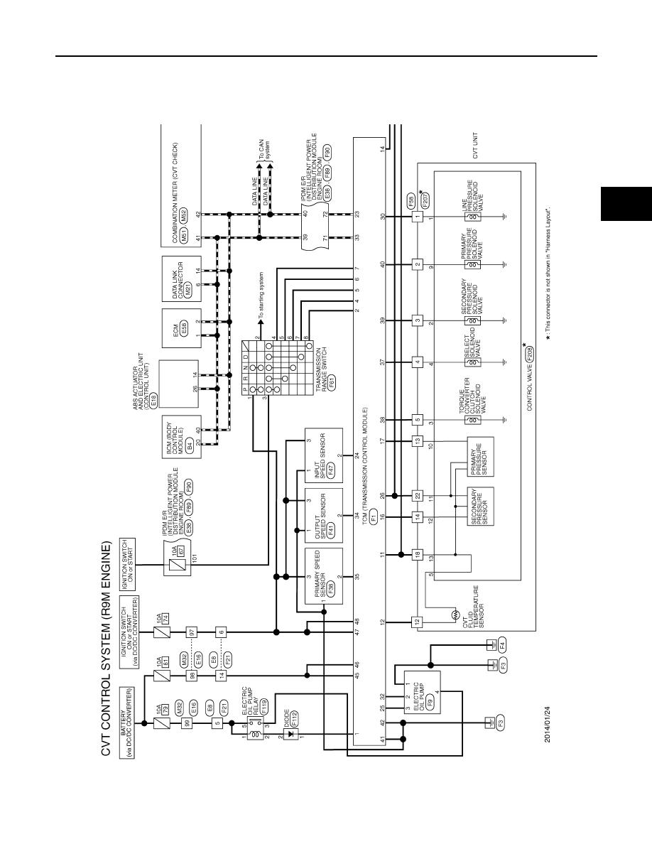 Nissan Qashqai J11 Manual Part 728