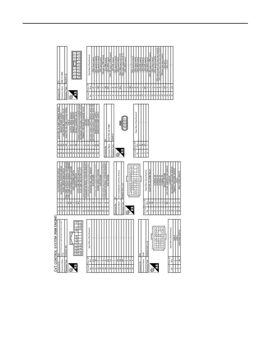 Schaltplan Qashqai J11