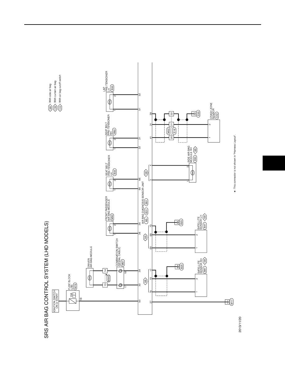 Air Bag System Diagram - Wiring Diagrams Folder Airbag Electrical Diagram on