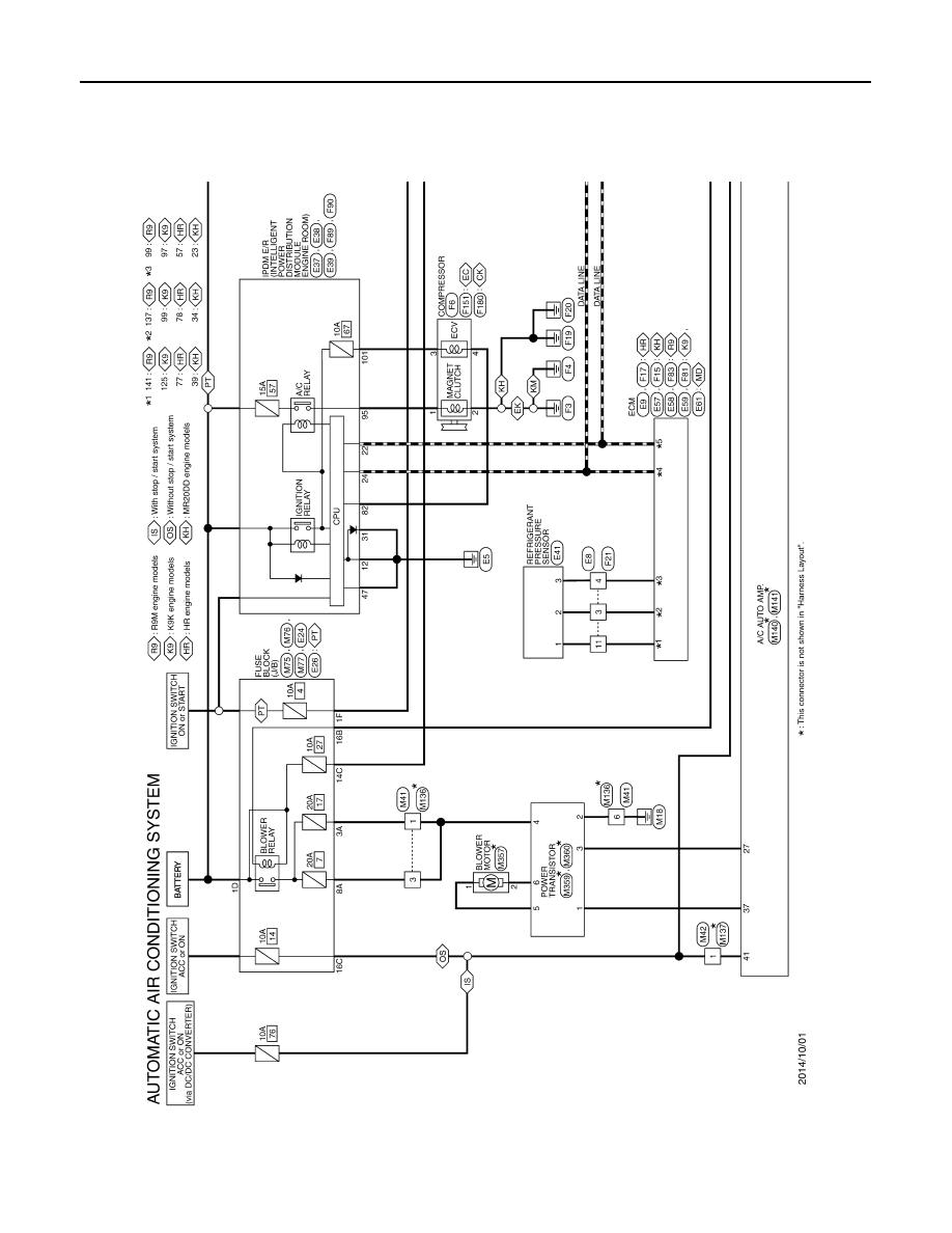 Nissan Dualis Wiring Diagram