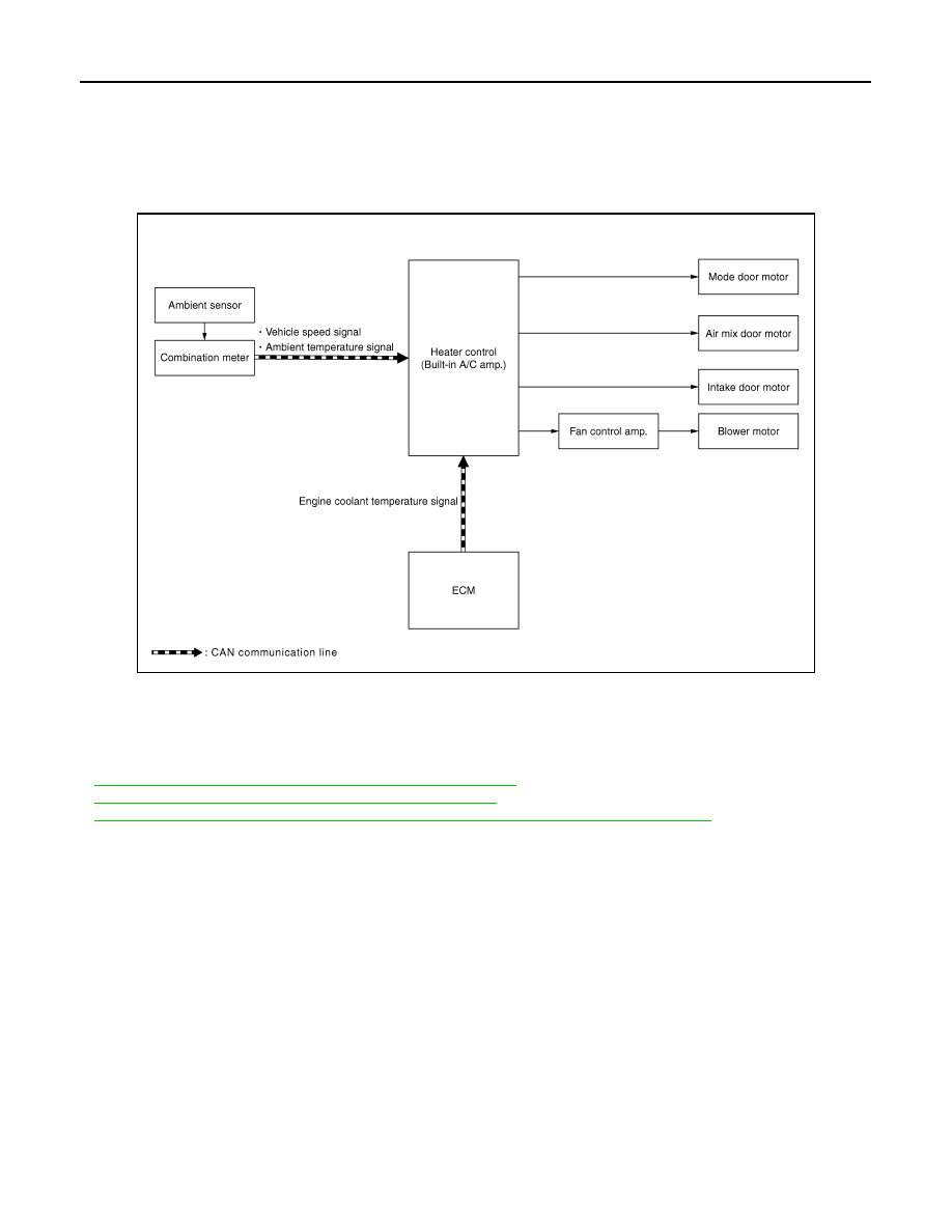 Nissan Qashqai J11 Manual Part 1152 Engine Coolant
