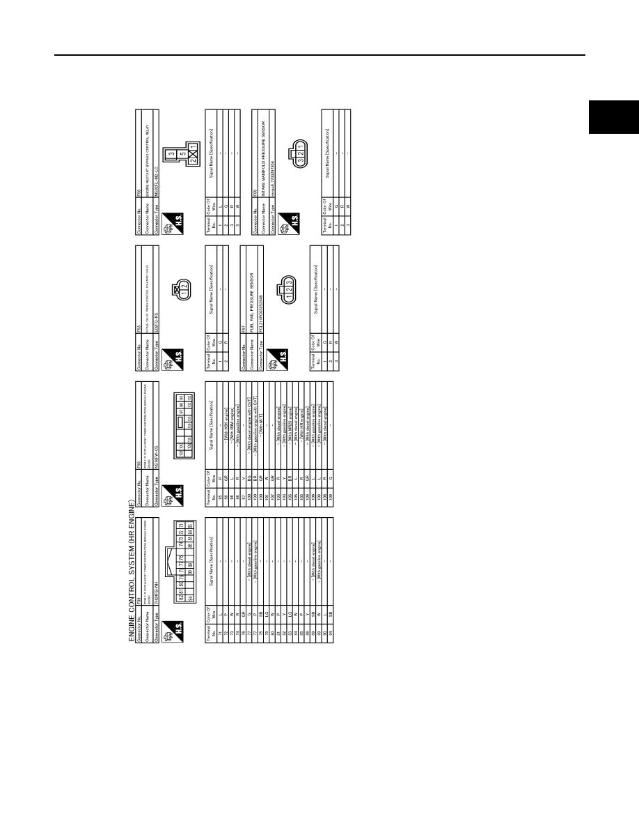 Nissan qashqai j11 manual part 197 engine control system swarovskicordoba Image collections