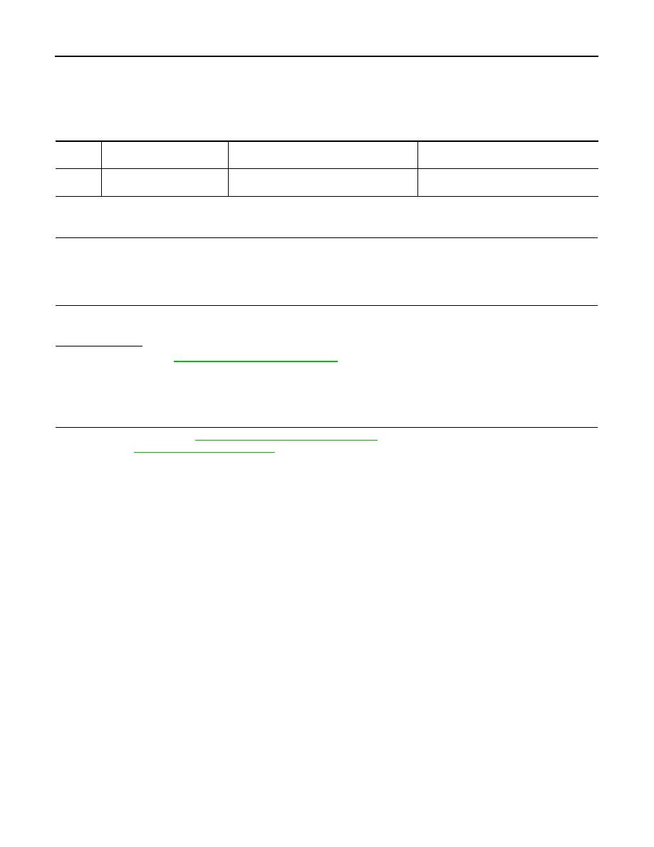Nissan Qashqai J11  Manual - part 240