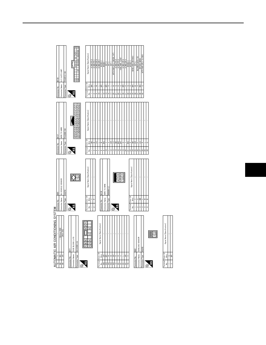 Qashqai J11  Heater  U0026 Air Conditioning Control System