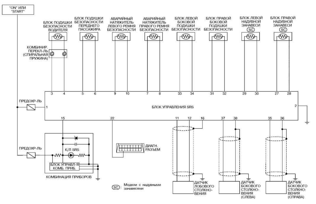 Схема блок управления srs