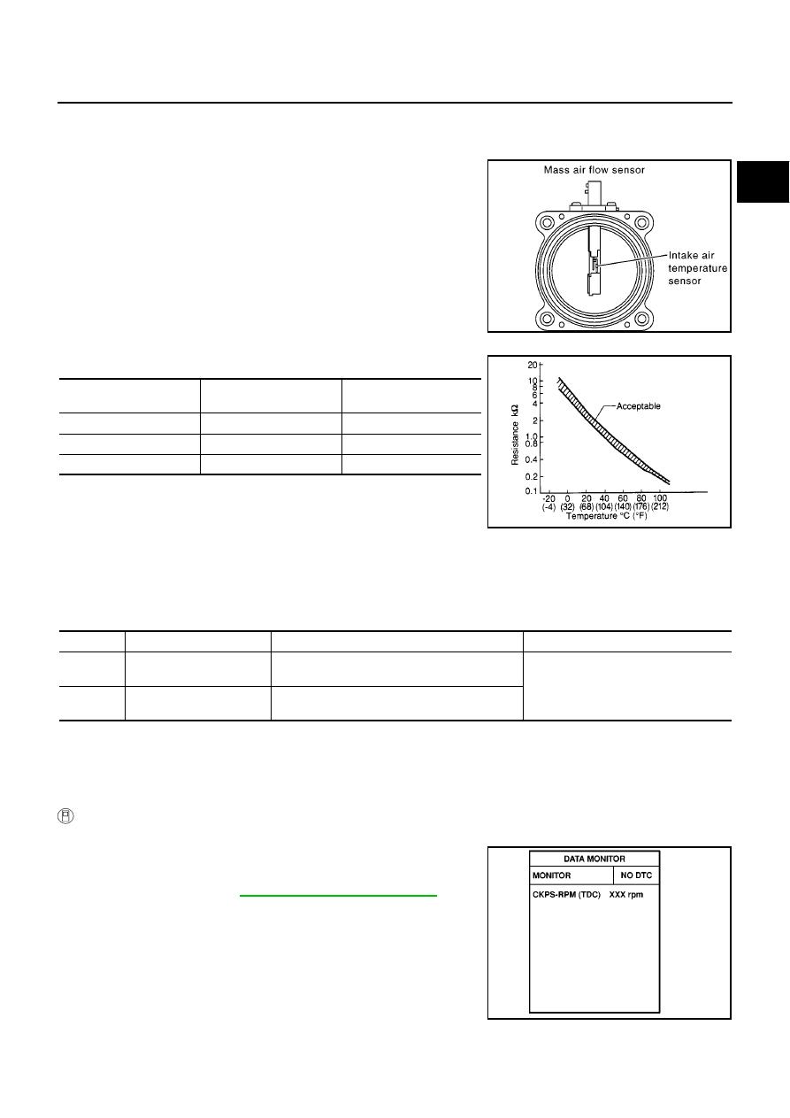 Snap Nissan Primera Central Locking Wiring Diagram Imageresizertool Radio Jeffdoedesigncom