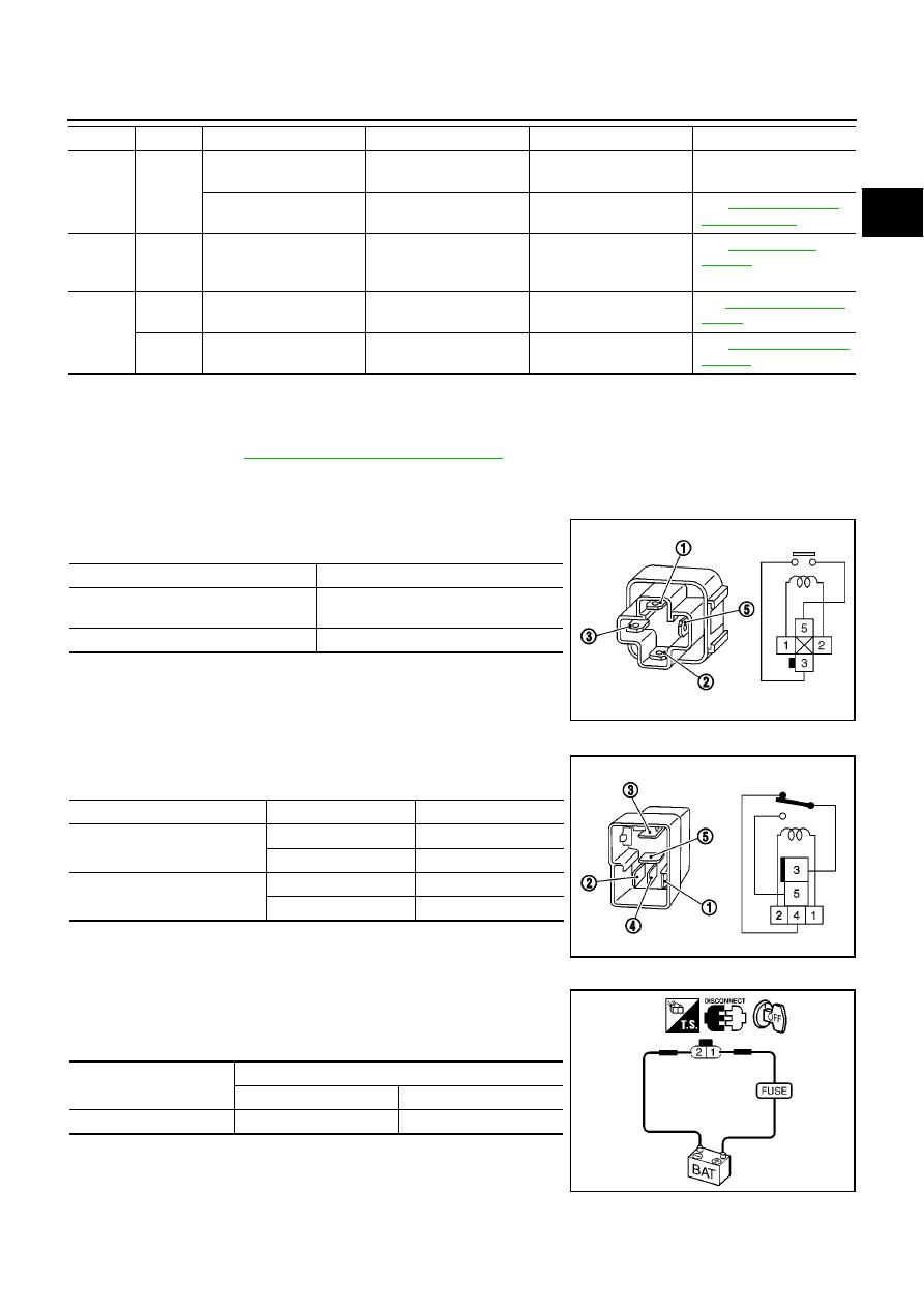 Wiring Diagram Nissan Primera P11 : Nissan primera p wiring diagram jeffdoedesign