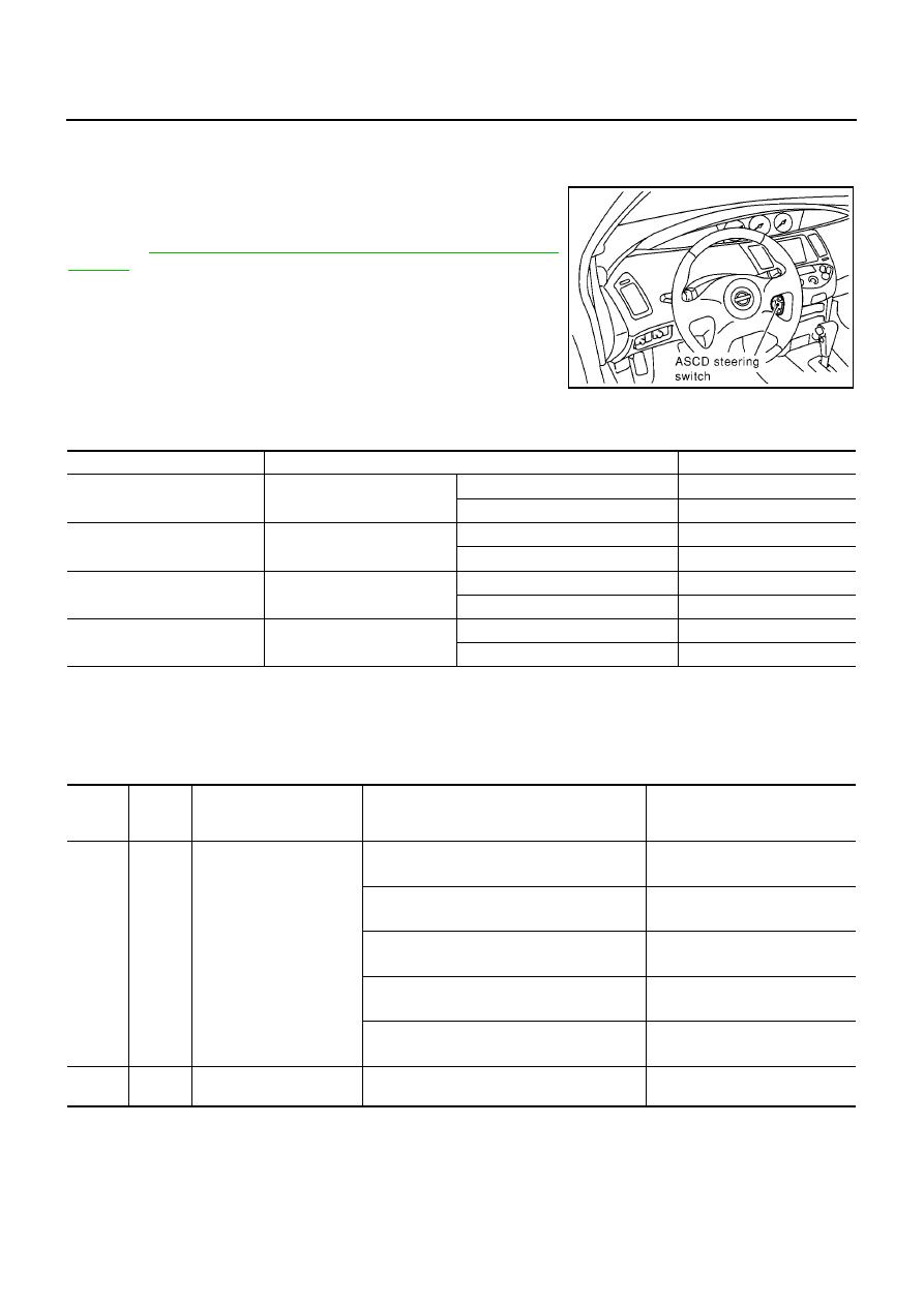 Nissan Primera P12  Manual - part 337
