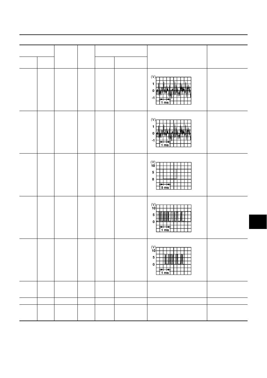 Primera P12 Radio Wiring Diagram Nissan Central Locking And Schematics