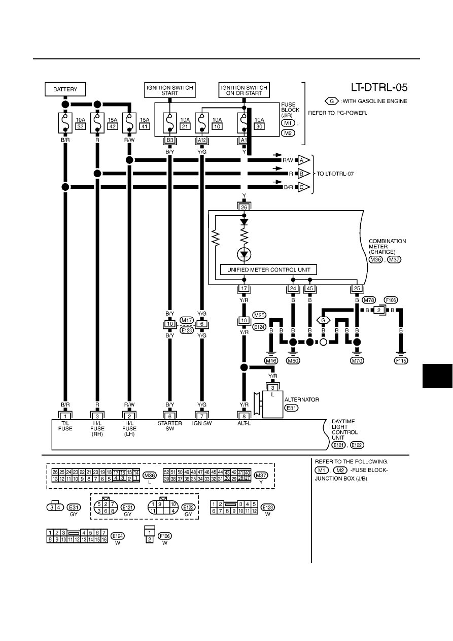 Nissan Primera Fuse Box Diagram ImageResizerTool Com