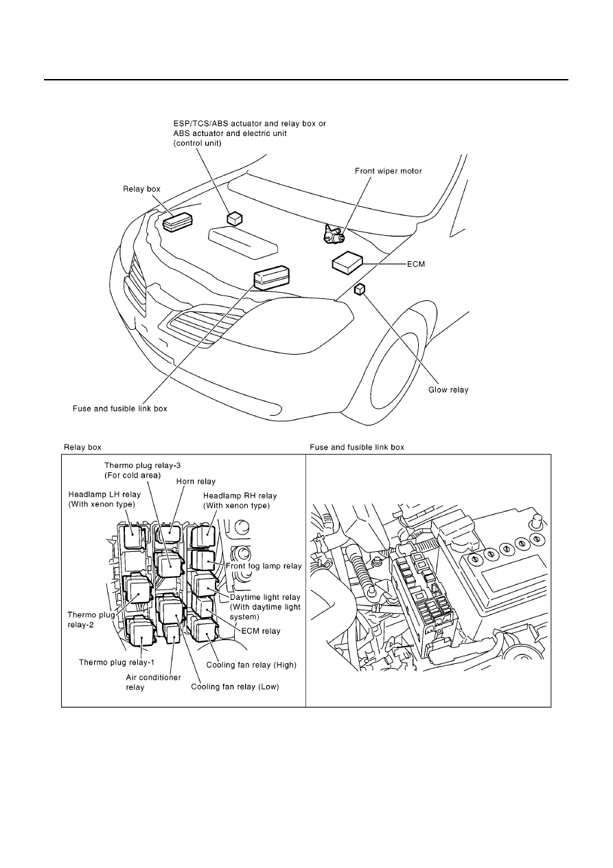 nissan primera fuse box diagram