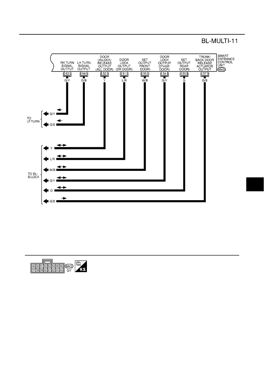 Nissan Primera P12 Manual Part 96 Central Locking Wiring Diagram