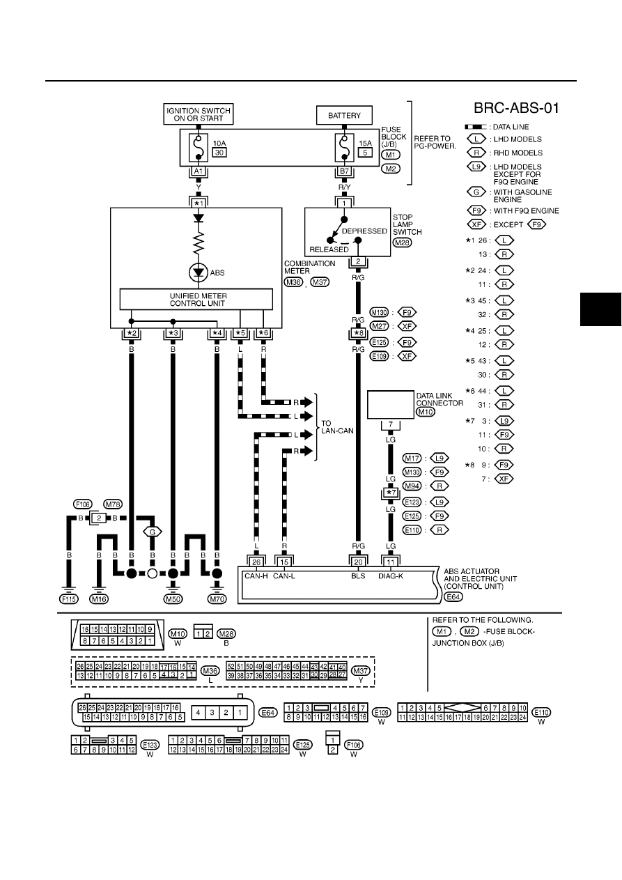 Wiring Diagram Nissan Primera P12 : Nissan primera p fuse box picture interstar
