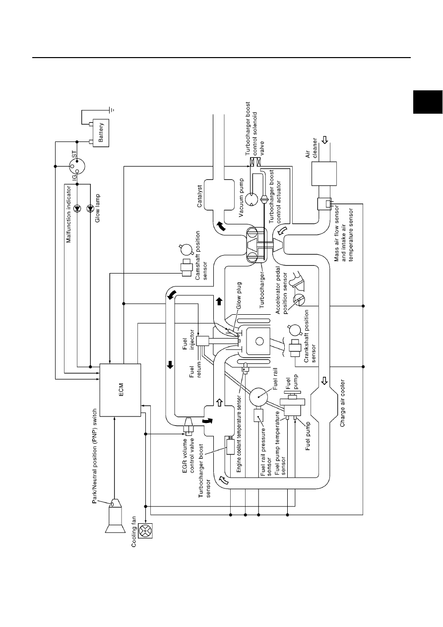 Wiring Diagram Nissan Primera P12 : Nissan sx wiring diagram auto