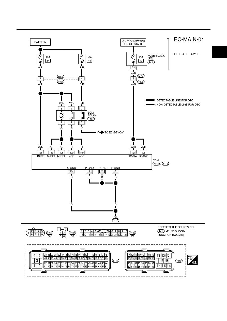 Nisan Ground Wiring Diagram