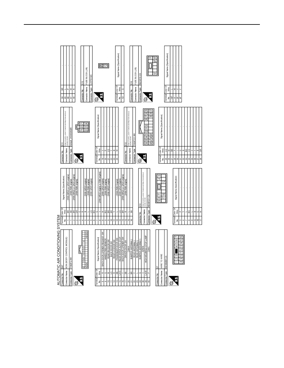 Nissan X-Trail 32. Manual - part 1396 on