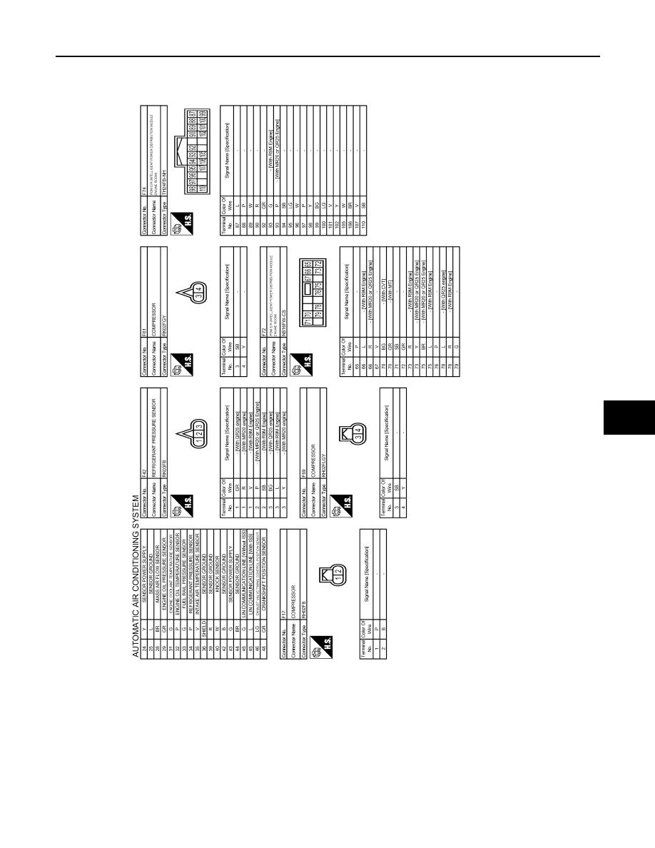 Nissan X-Trail 32. Manual - part 1397 on