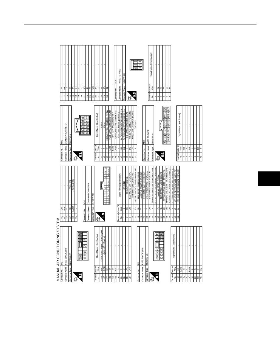 Nissan X Trail 2016 Wiring Diagram