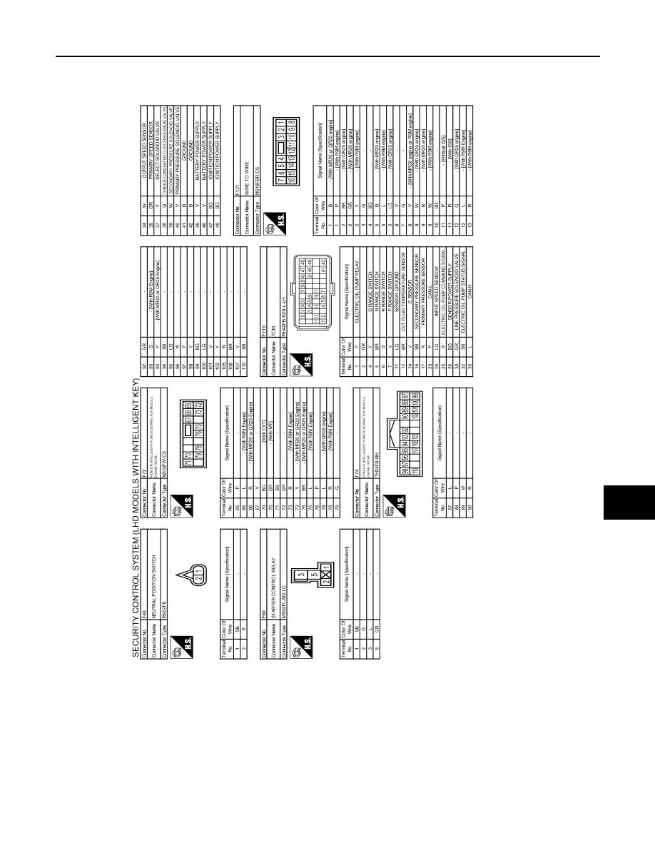 Nissan Qr20 Wiring Diagram | Wiring Diagram on ac schematic diagram, nissan repair diagrams, stihl schematic diagram, bmw schematic diagram, tesla schematic diagram, suzuki schematic diagram, hitachi schematic diagram, 91 toyota pickup wiring diagram, cub cadet schematic diagram, mercruiser schematic diagram, yamaha schematic diagram, honda schematic diagram, mercedes schematic diagram, sony schematic diagram, nissan electrical diagrams, panasonic schematic diagram, subaru schematic diagram, daf trucks schematic diagram, harley davidson schematic diagram, toshiba schematic diagram,