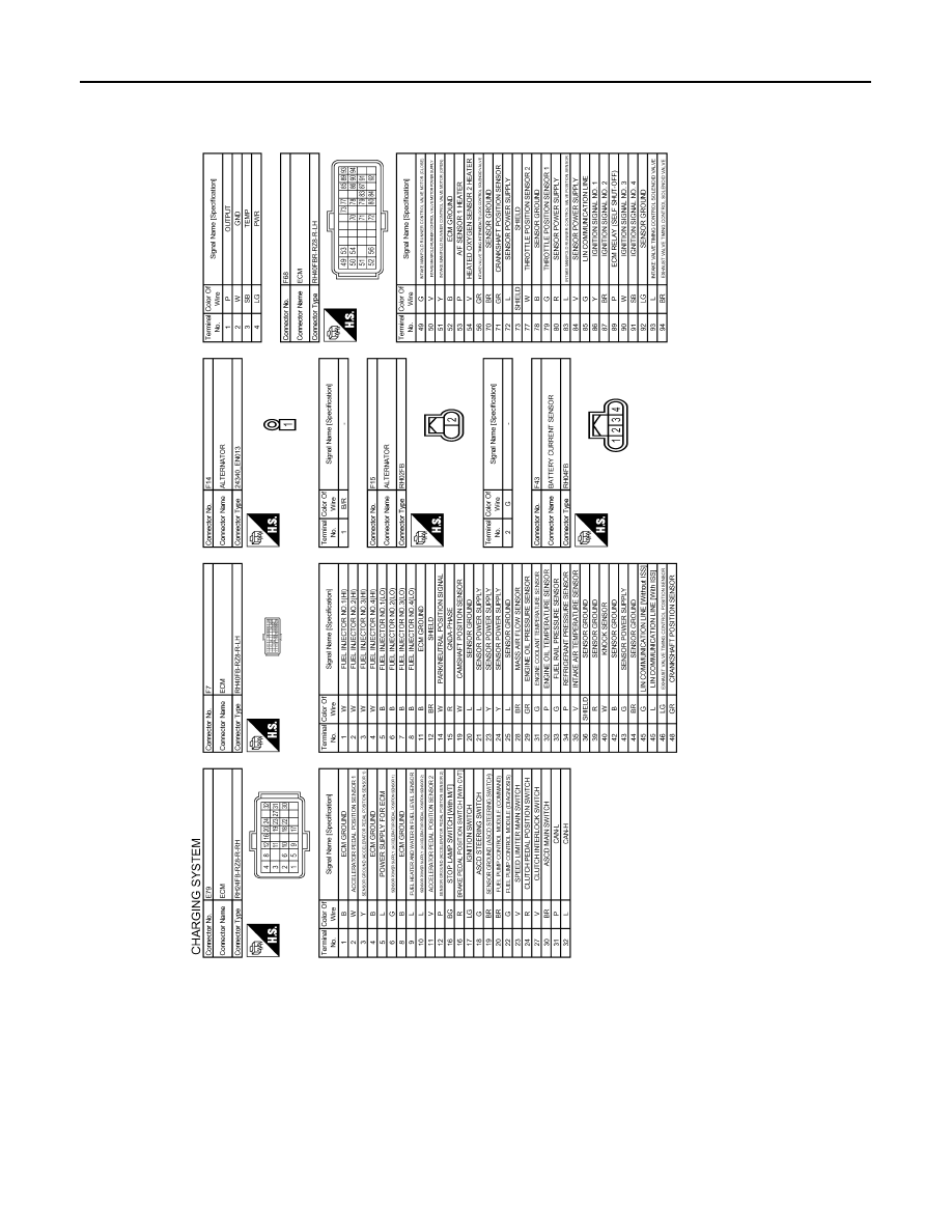 Nissan X Trail 32 Manual Part 274 Battery Diagram