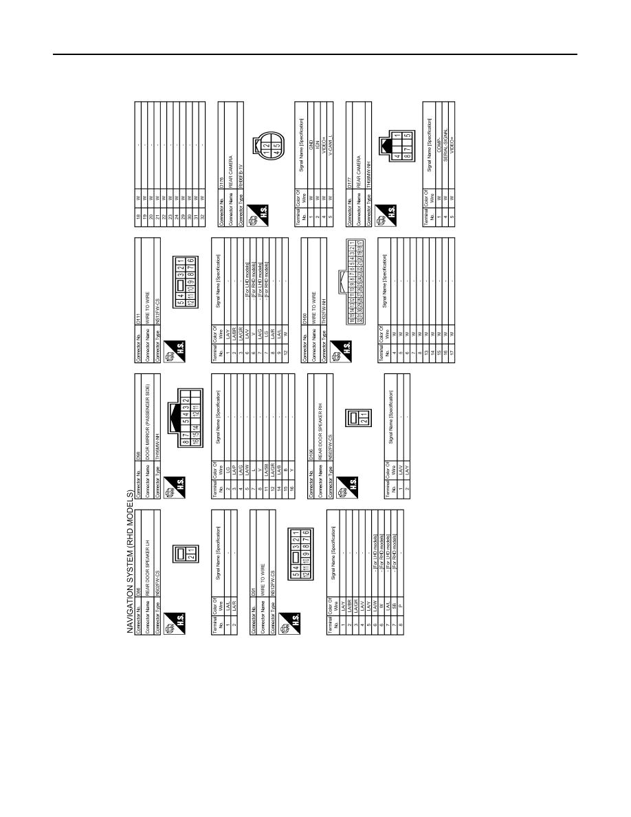 2002 club car service manual pdf 4