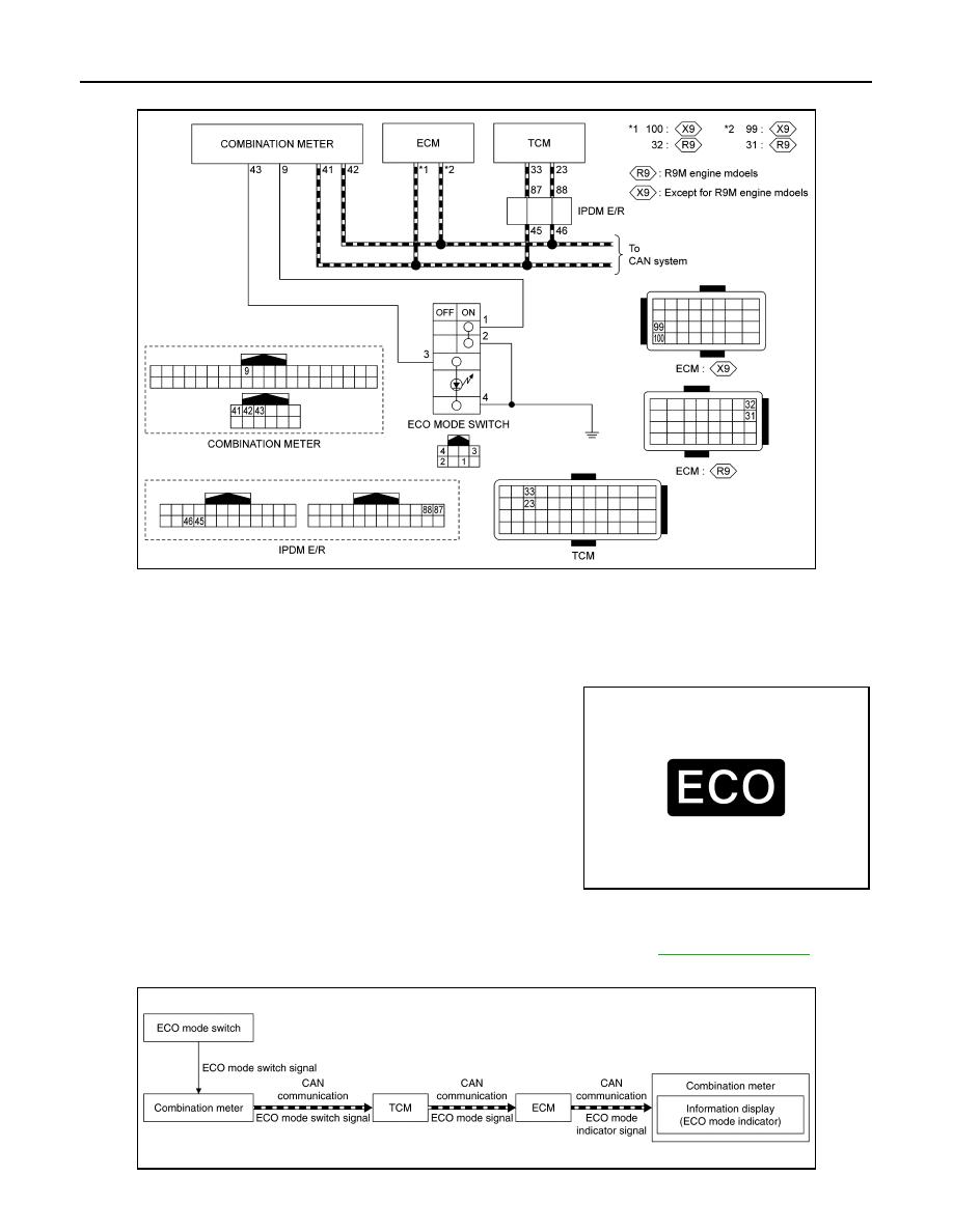 Nissan X Trail Wiring Diagram | Wiring Diagram on