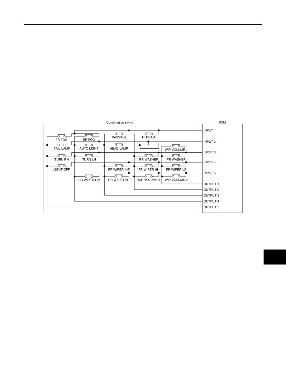 Nissan X-Trail 32. Manual - part 74 on