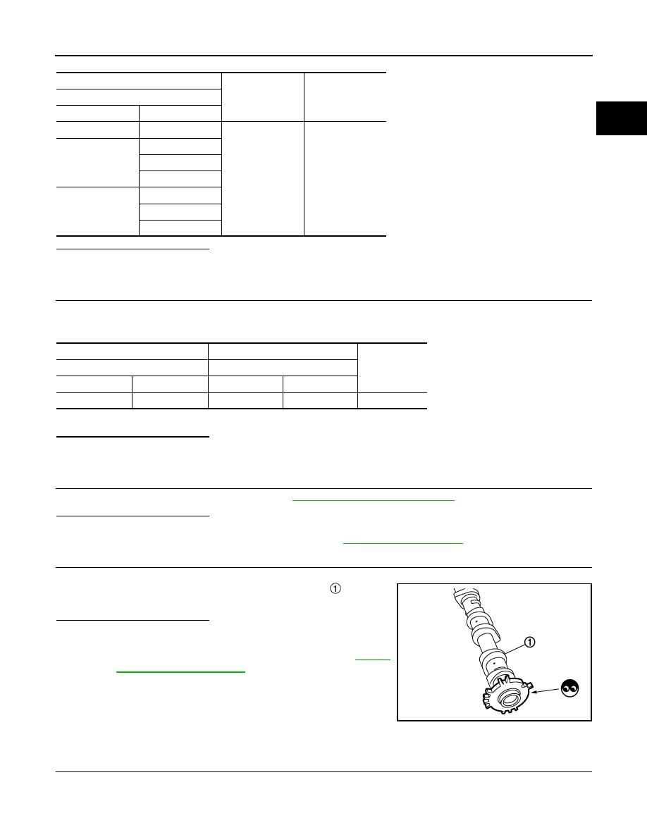 Nissan Rogue Service Manual: P0078 EVT control solenoid valve