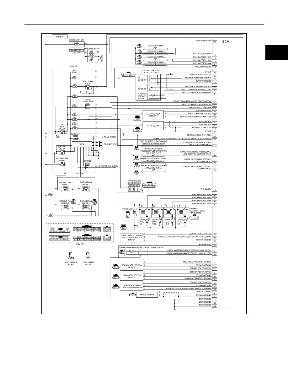 Nissan Xtrail Qr25de Wiring Diagram