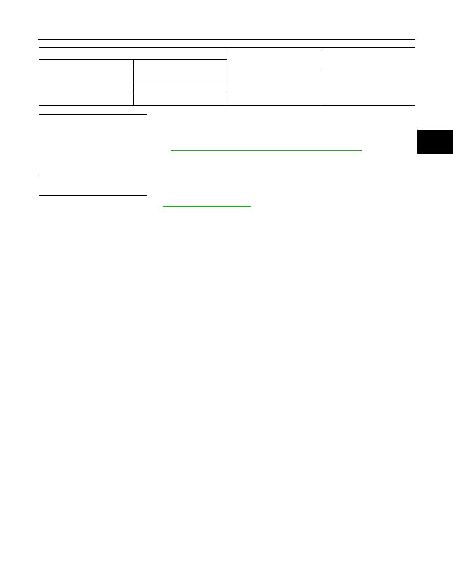 p1701 nissan murano