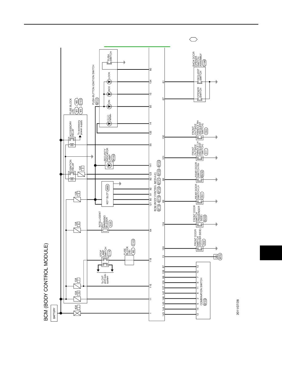 Diagram 2011 Murano Remote Start Wiring Diagram Full Version Hd Quality Wiring Diagram Sitexbubb Disegnoegrafica It