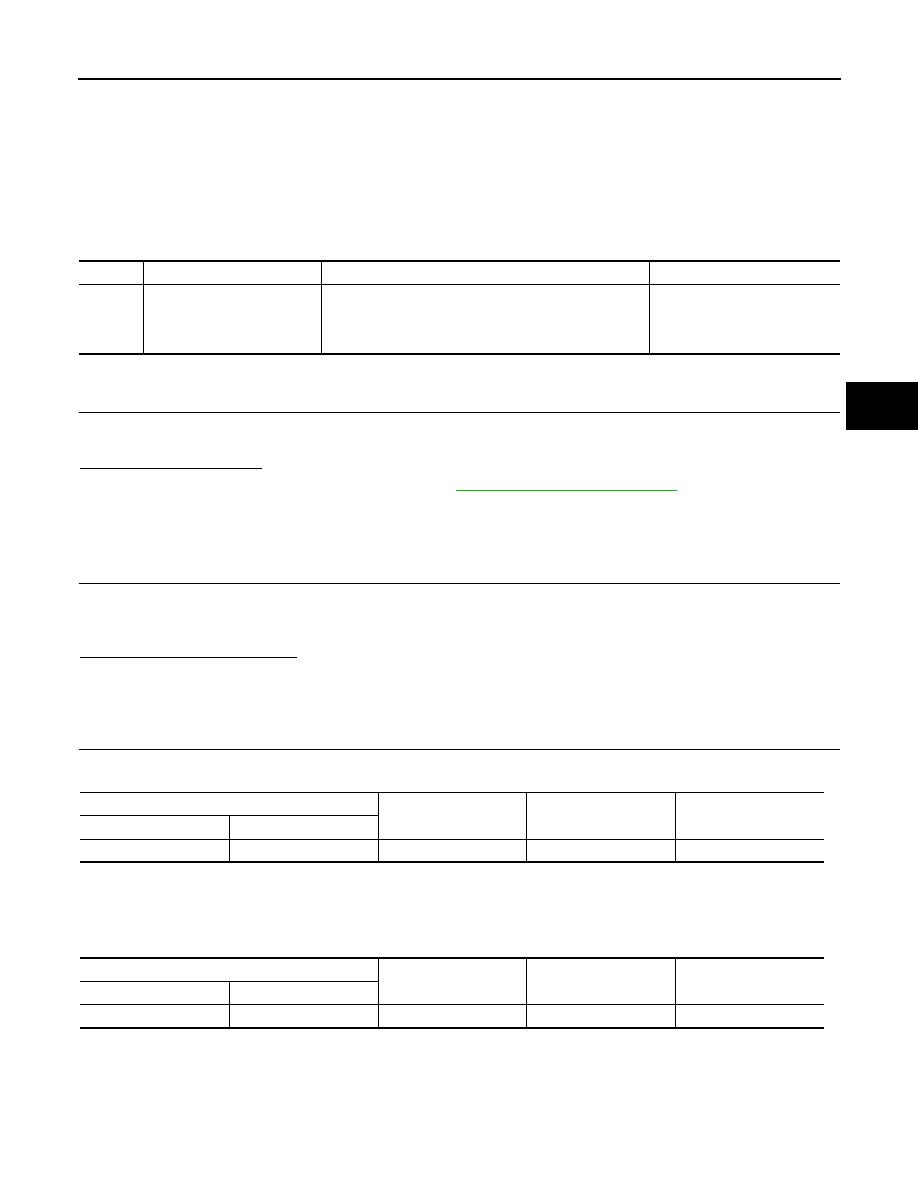 Nissan Murano Z51  Manual - part 304