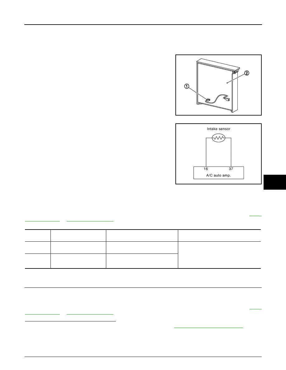 Dtc u1000 nissan murano | Nissan U1000 OBD  2019-04-29